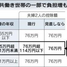 所得控除、夫婦一体で (日本経済新聞2014/5/24) | スタッフブログ